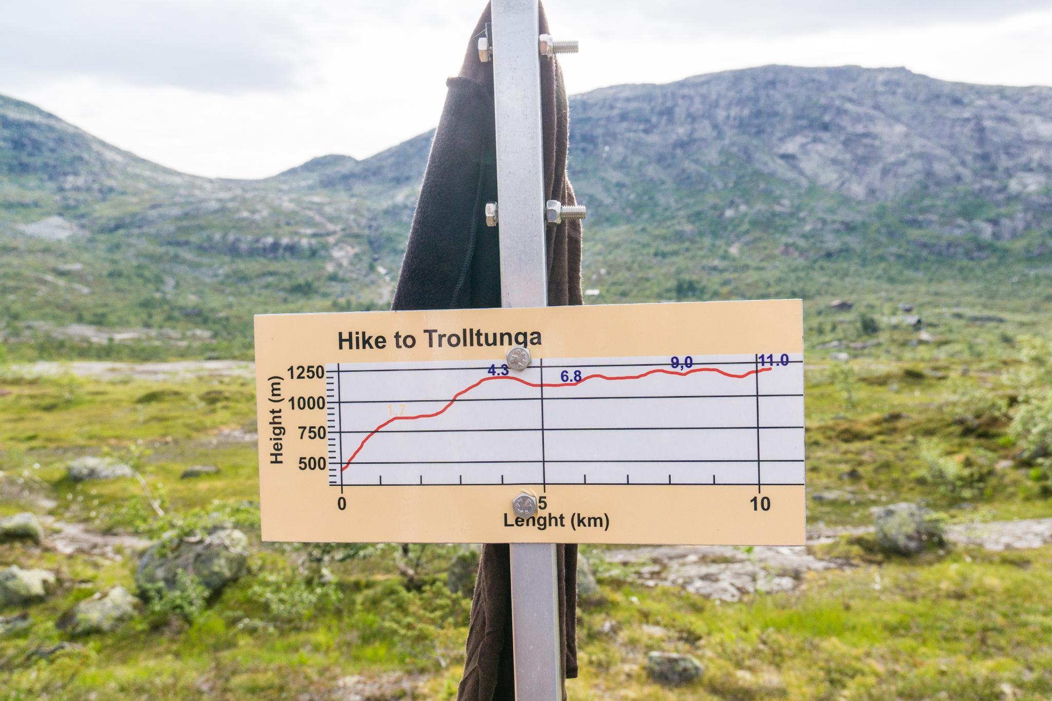【北歐景點】挪威惡魔之舌 Trolltunga — 28公里健行挑戰全攻略 185